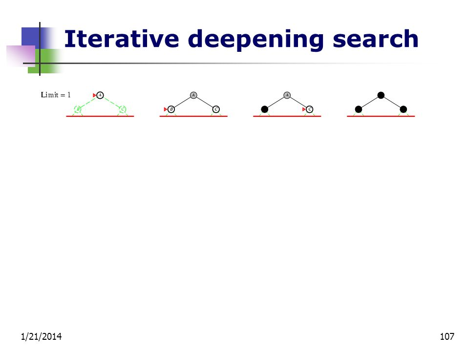 1/21/2014107 Iterative deepening search