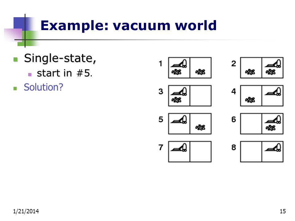 1/21/201415 Example: vacuum world Single-state, Single-state, start in #5 start in #5. Solution?