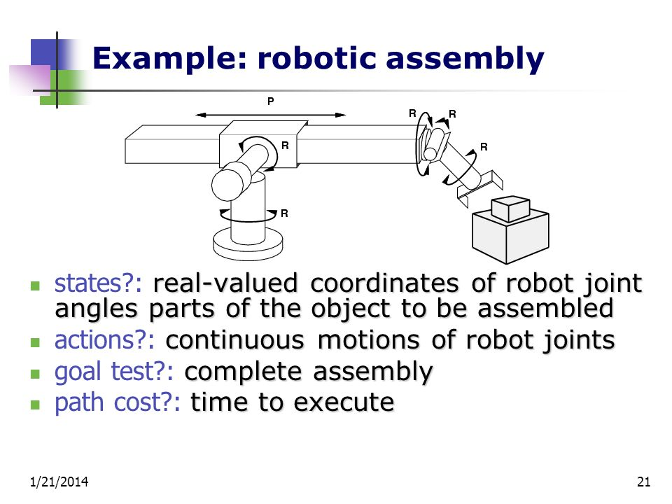1/21/201421 Example: robotic assembly real-valued coordinates of robot joint angles parts of the object to be assembled states?: real-valued coordinat