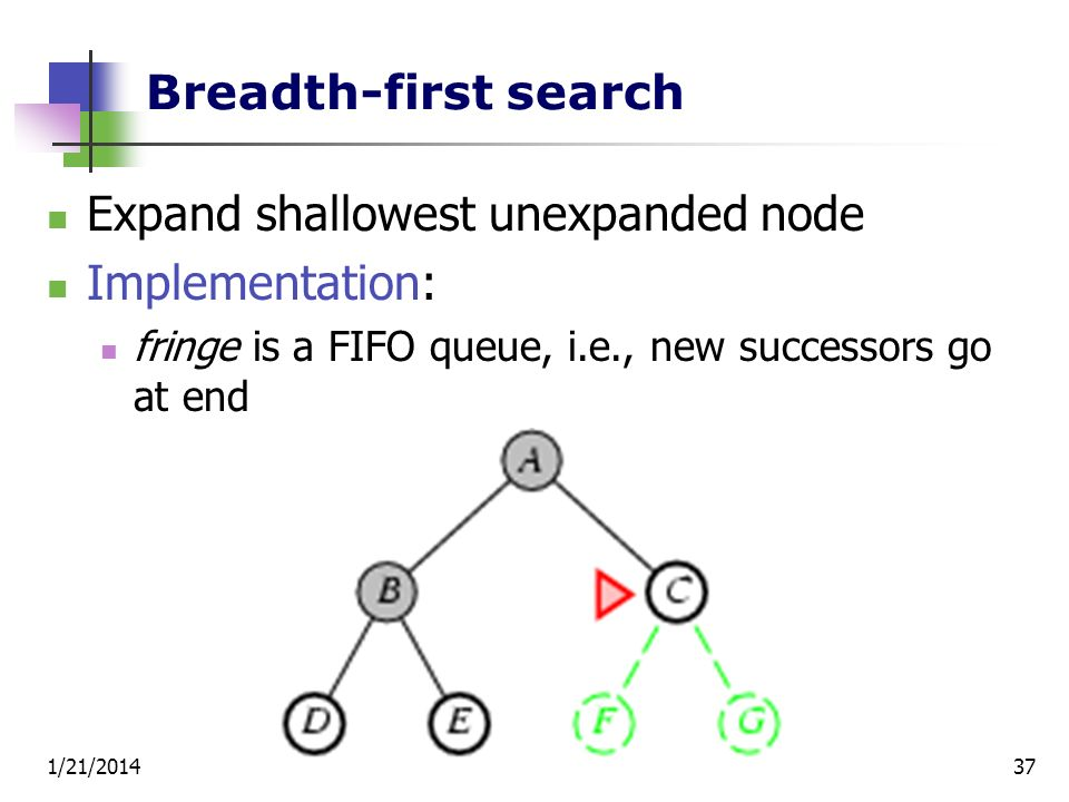 1/21/201437 Breadth-first search Expand shallowest unexpanded node Implementation: fringe is a FIFO queue, i.e., new successors go at end