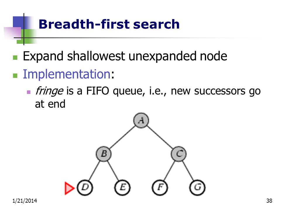 1/21/201438 Breadth-first search Expand shallowest unexpanded node Implementation: fringe is a FIFO queue, i.e., new successors go at end