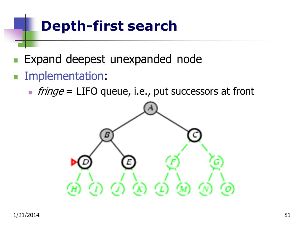 1/21/201481 Depth-first search Expand deepest unexpanded node Implementation: fringe = LIFO queue, i.e., put successors at front