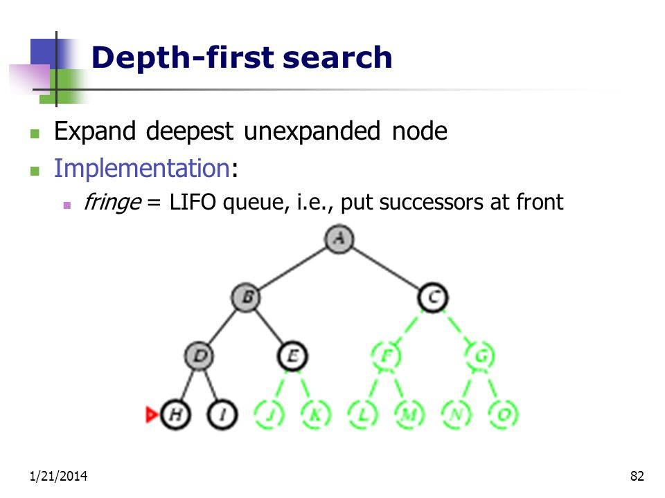 1/21/201482 Depth-first search Expand deepest unexpanded node Implementation: fringe = LIFO queue, i.e., put successors at front