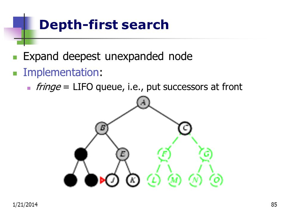 1/21/201485 Depth-first search Expand deepest unexpanded node Implementation: fringe = LIFO queue, i.e., put successors at front