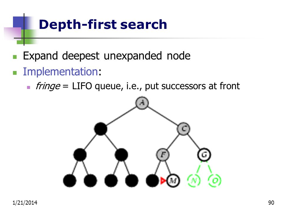 1/21/201490 Depth-first search Expand deepest unexpanded node Implementation: fringe = LIFO queue, i.e., put successors at front