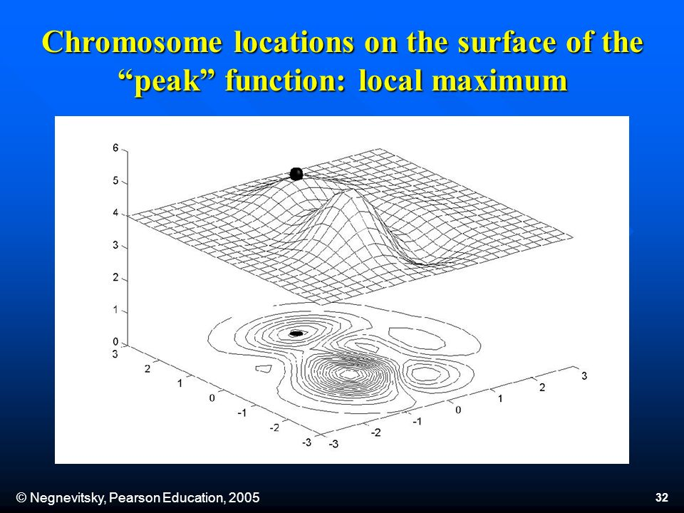 © Negnevitsky, Pearson Education, 2005 32 Chromosome locations on the surface of the peak function: local maximum