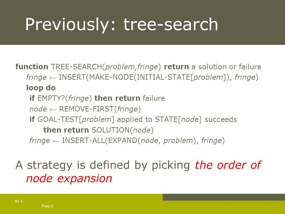 Pag. 3 AI 1 Previously: tree-search function TREE-SEARCH(problem,fringe) return a solution or failure fringe INSERT(MAKE-NODE(INITIAL-STATE[problem]),