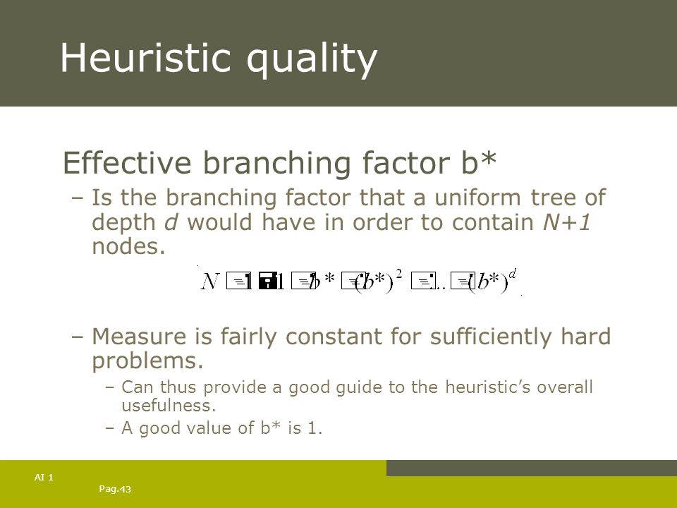 Pag. 43 AI 1 Heuristic quality Effective branching factor b* –Is the branching factor that a uniform tree of depth d would have in order to contain N+