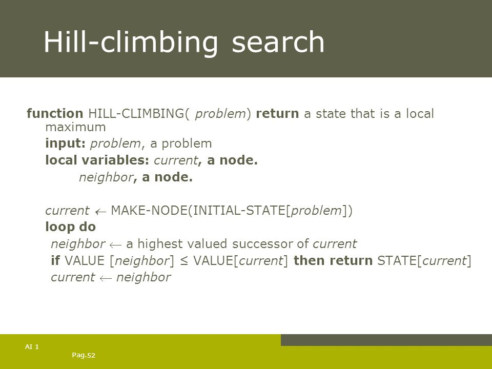 Pag. 52 AI 1 Hill-climbing search function HILL-CLIMBING( problem) return a state that is a local maximum input: problem, a problem local variables: c
