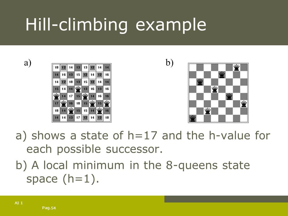 Pag. 54 AI 1 Hill-climbing example a) shows a state of h=17 and the h-value for each possible successor. b) A local minimum in the 8-queens state spac