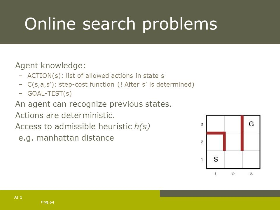 Pag. 64 AI 1 Online search problems Agent knowledge: –ACTION(s): list of allowed actions in state s –C(s,a,s): step-cost function (! After s is determ