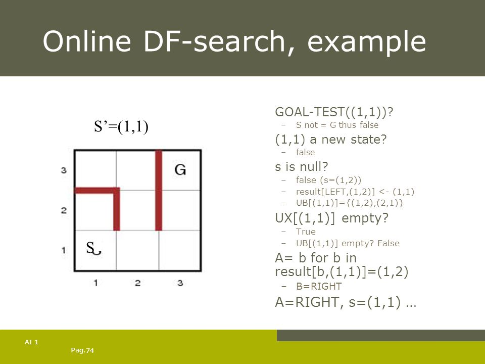 Pag. 74 AI 1 Online DF-search, example GOAL-TEST((1,1))? –S not = G thus false (1,1) a new state? –false s is null? –false (s=(1,2)) –result[LEFT,(1,2