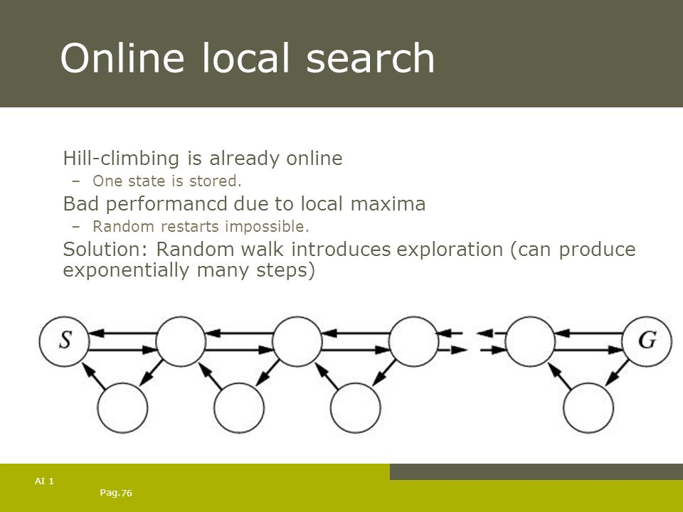 Pag. 76 AI 1 Online local search Hill-climbing is already online –One state is stored. Bad performancd due to local maxima –Random restarts impossible