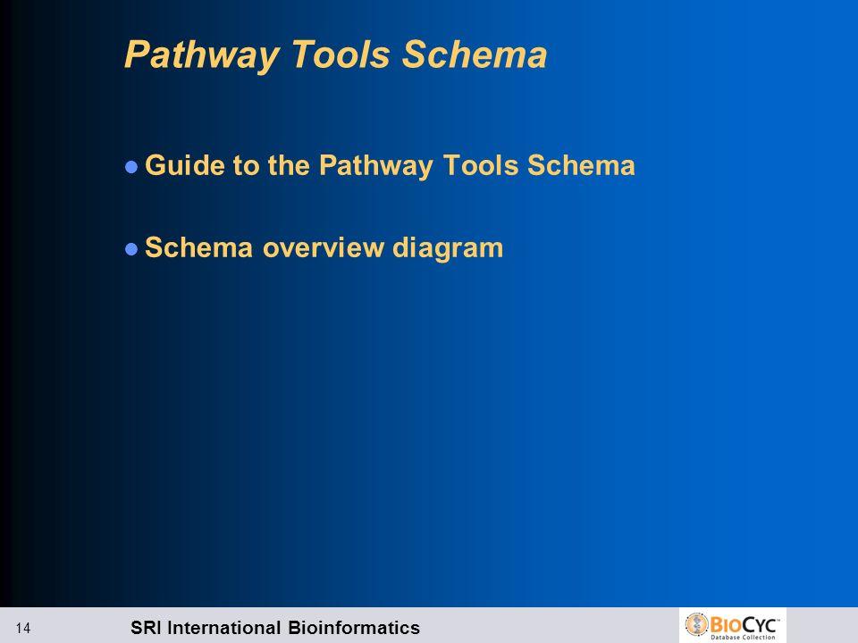 SRI International Bioinformatics 14 Pathway Tools Schema Guide to the Pathway Tools Schema Schema overview diagram