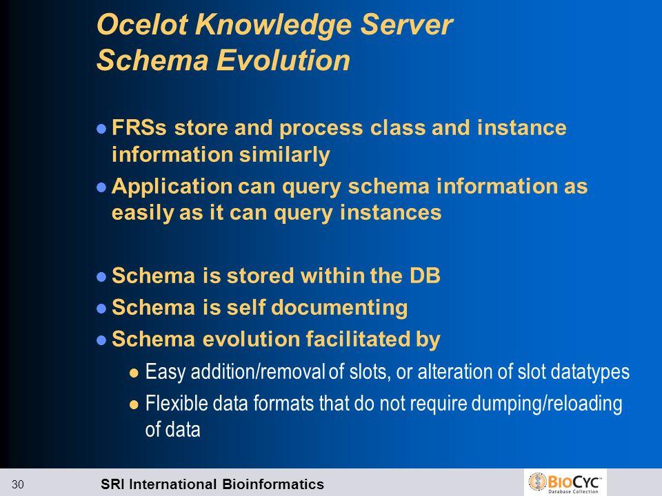 SRI International Bioinformatics 30 Ocelot Knowledge Server Schema Evolution FRSs store and process class and instance information similarly Applicati