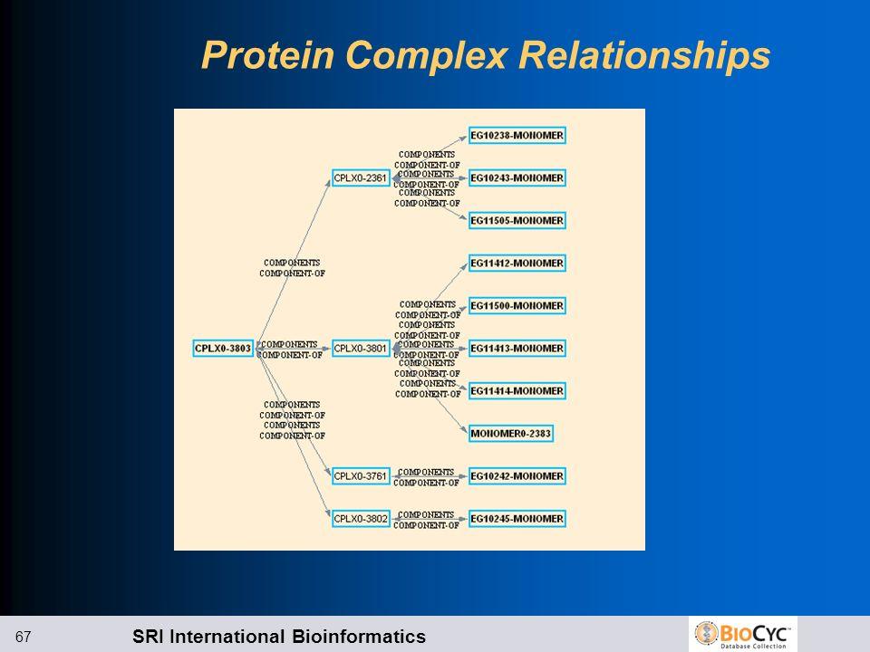 SRI International Bioinformatics 67 Protein Complex Relationships