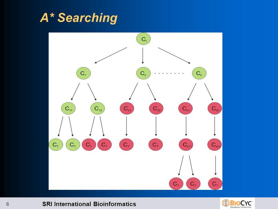 SRI International Bioinformatics 6 A* Searching
