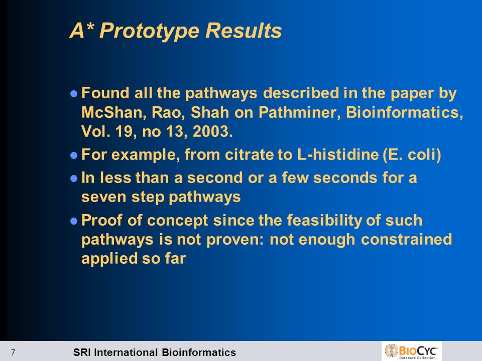 SRI International Bioinformatics 7 A* Prototype Results Found all the pathways described in the paper by McShan, Rao, Shah on Pathminer, Bioinformatics, Vol.