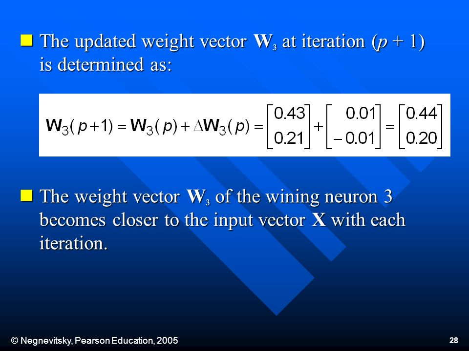 © Negnevitsky, Pearson Education, 2005 28 The updated weight vector W 3 at iteration (p + 1) is determined as: The updated weight vector W 3 at iteration (p + 1) is determined as: The weight vector W 3 of the wining neuron 3 becomes closer to the input vector X with each iteration.