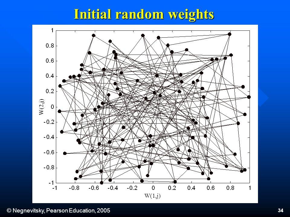 © Negnevitsky, Pearson Education, 2005 34 Initial random weights W(2,j) W(1,j)