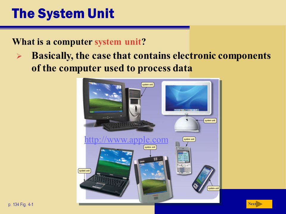 The System Unit What is a computer system unit? p. 134 Fig. 4-1 Next Basically, the case that contains electronic components of the computer used to p