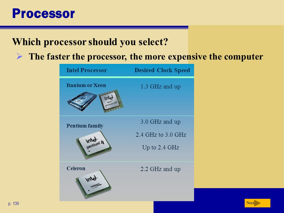 Processor Which processor should you select? p. 139 Next The faster the processor, the more expensive the computer Celeron Itanium or Xeon Pentium fam