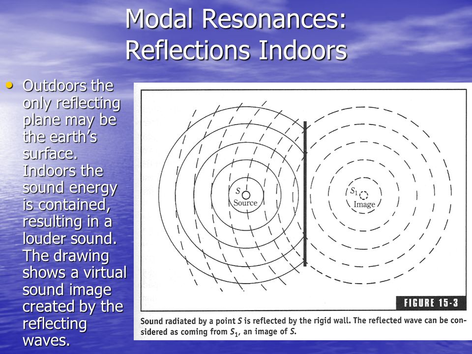 Modal Resonances: Reflections Indoors Outdoors the only reflecting plane may be the earths surface. Indoors the sound energy is contained, resulting i
