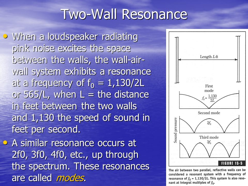 Two-Wall Resonance When a loudspeaker radiating pink noise excites the space between the walls, the wall-air- wall system exhibits a resonance at a fr