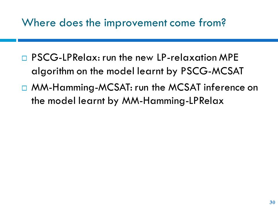 Where does the improvement come from? 30 PSCG-LPRelax: run the new LP-relaxation MPE algorithm on the model learnt by PSCG-MCSAT MM-Hamming-MCSAT: run
