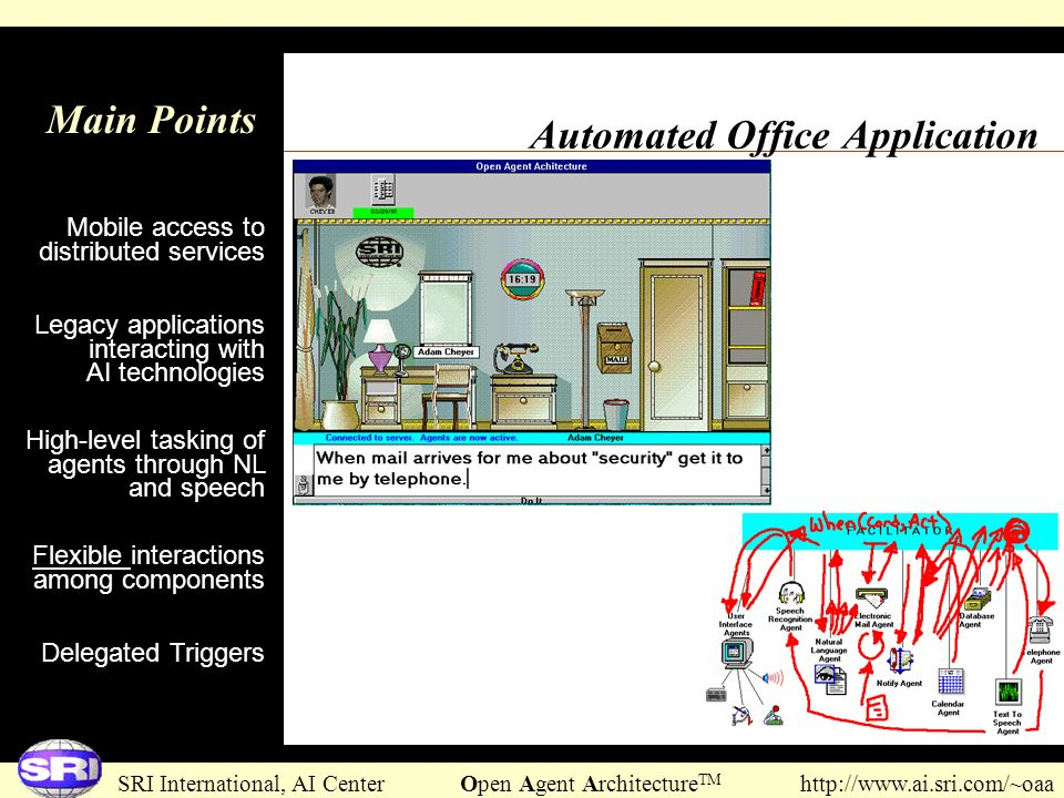 SRI International, AI Center Open Agent Architecture TM http://www.ai.sri.com/~oaa Automated Office Application Main Points Mobile access to distribut