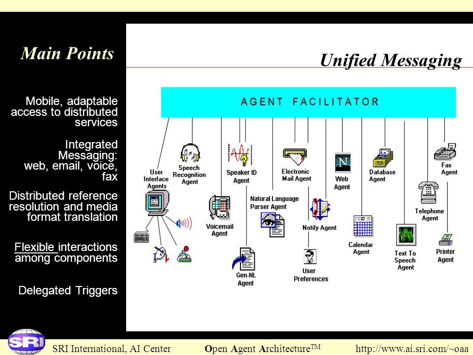 SRI International, AI Center Open Agent Architecture TM http://www.ai.sri.com/~oaa Unified Messaging Main Points Mobile, adaptable access to distribut