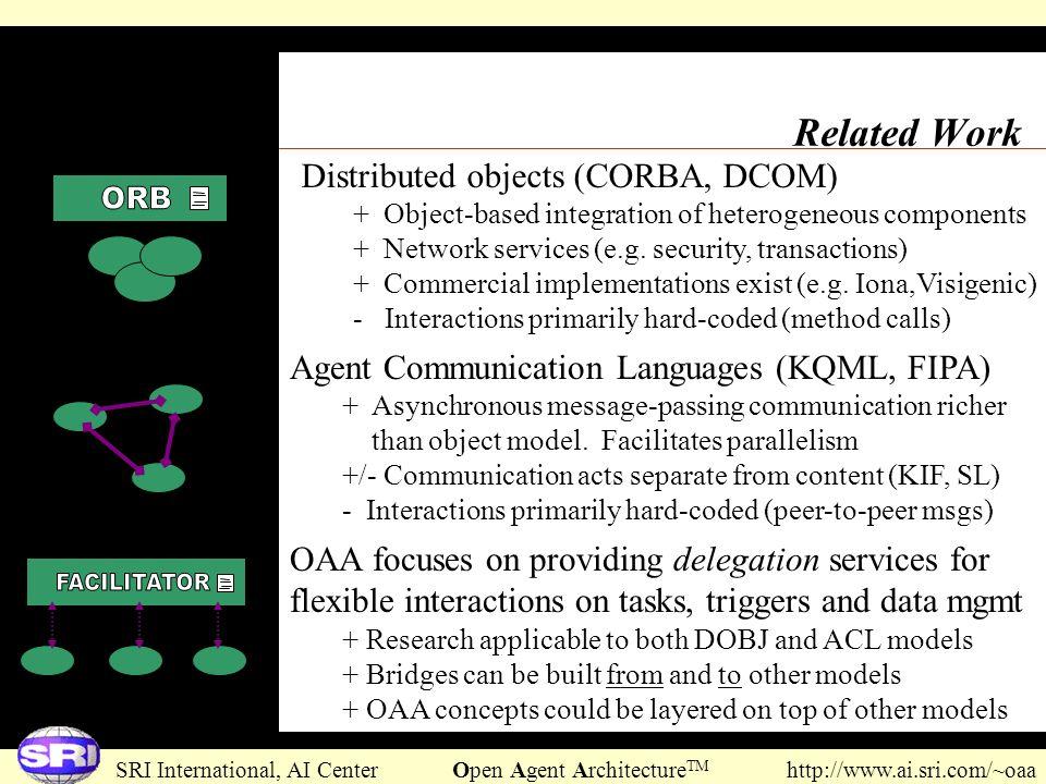 SRI International, AI Center Open Agent Architecture TM http://www.ai.sri.com/~oaa Related Work Agent Communication Languages (KQML, FIPA) + Asynchron