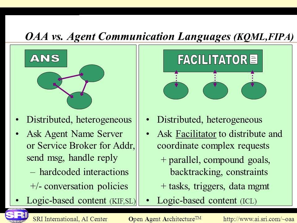SRI International, AI Center Open Agent Architecture TM http://www.ai.sri.com/~oaa Distributed, heterogeneous Ask Agent Name Server or Service Broker