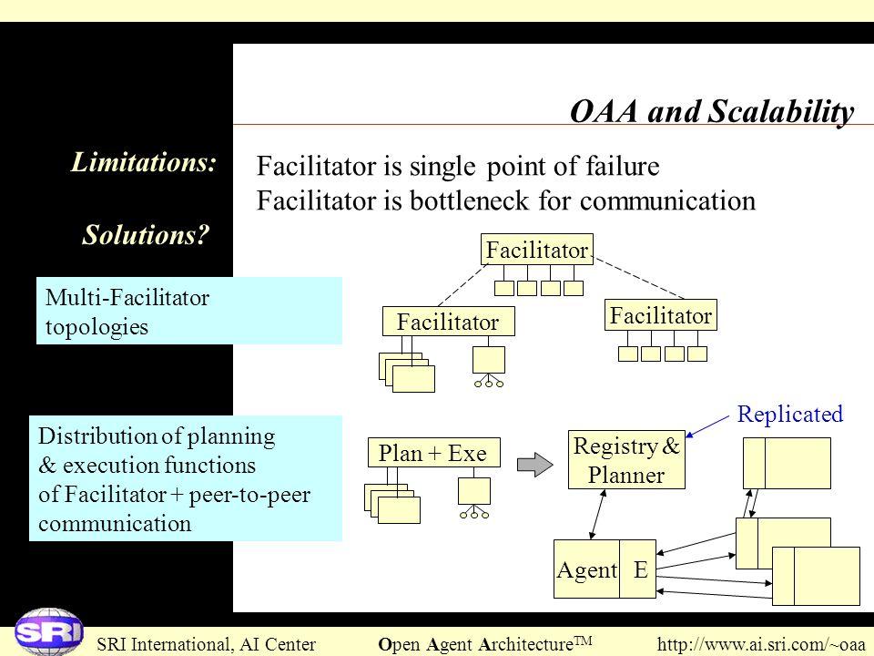 SRI International, AI Center Open Agent Architecture TM http://www.ai.sri.com/~oaa OAA and Scalability Facilitator is single point of failure Facilita
