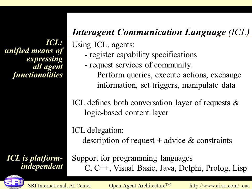 SRI International, AI Center Open Agent Architecture TM http://www.ai.sri.com/~oaa Interagent Communication Language (ICL) Using ICL, agents: - regist
