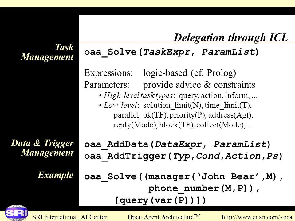 SRI International, AI Center Open Agent Architecture TM http://www.ai.sri.com/~oaa Delegation through ICL oaa_Solve(TaskExpr, ParamList) Expressions: