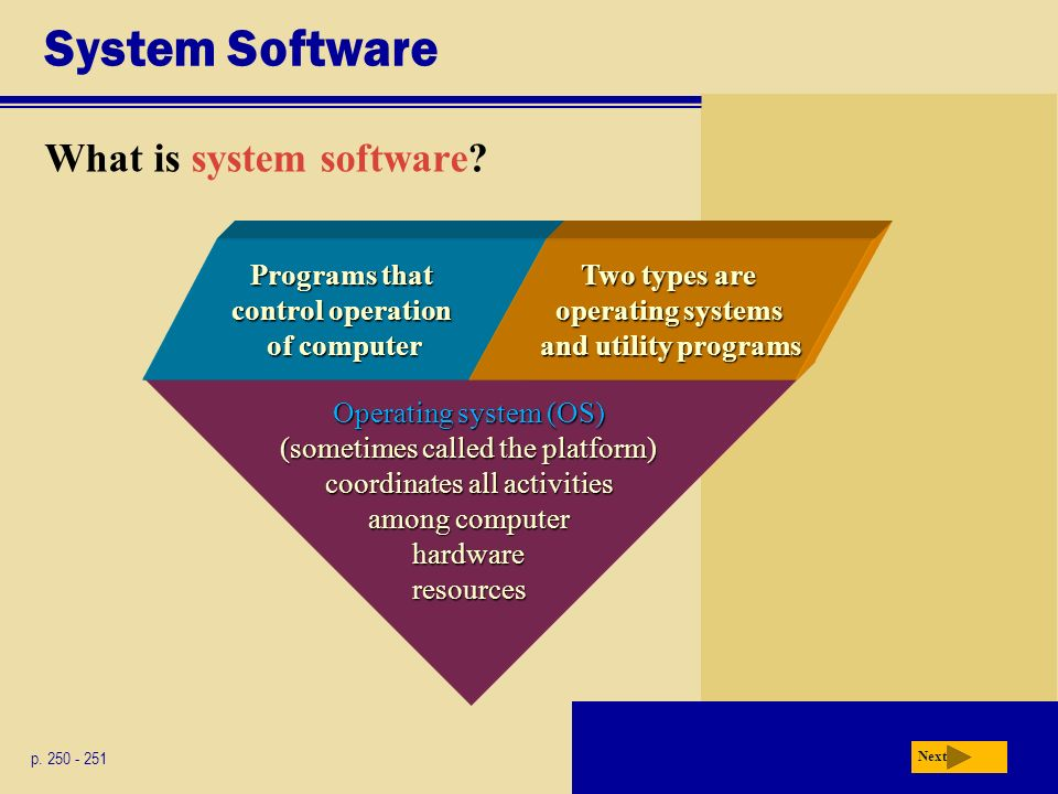 System Software What is system software? Next p. 250 - 251 Operating system (OS) (sometimes called the platform) coordinates all activities among comp