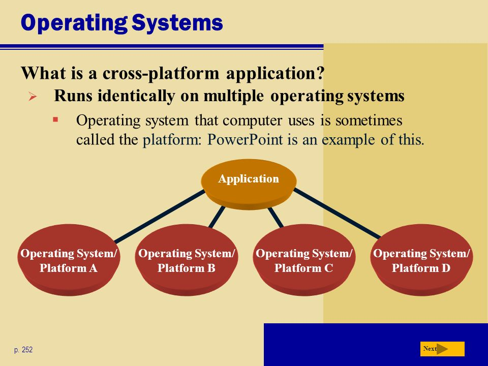 Operating Systems What is a cross-platform application? Next p. 252 Operating System/ Platform A Operating System/ Platform B Operating System/ Platfo