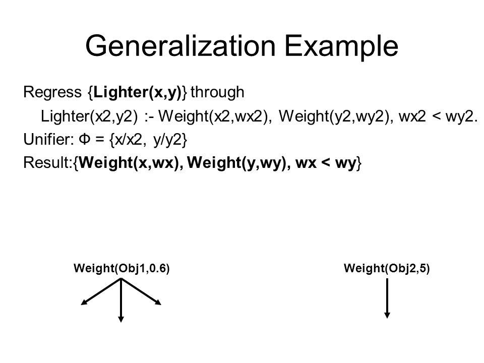 Generalization Example Regress {Lighter(x,y)} through Lighter(x2,y2) :- Weight(x2,wx2), Weight(y2,wy2), wx2 < wy2.