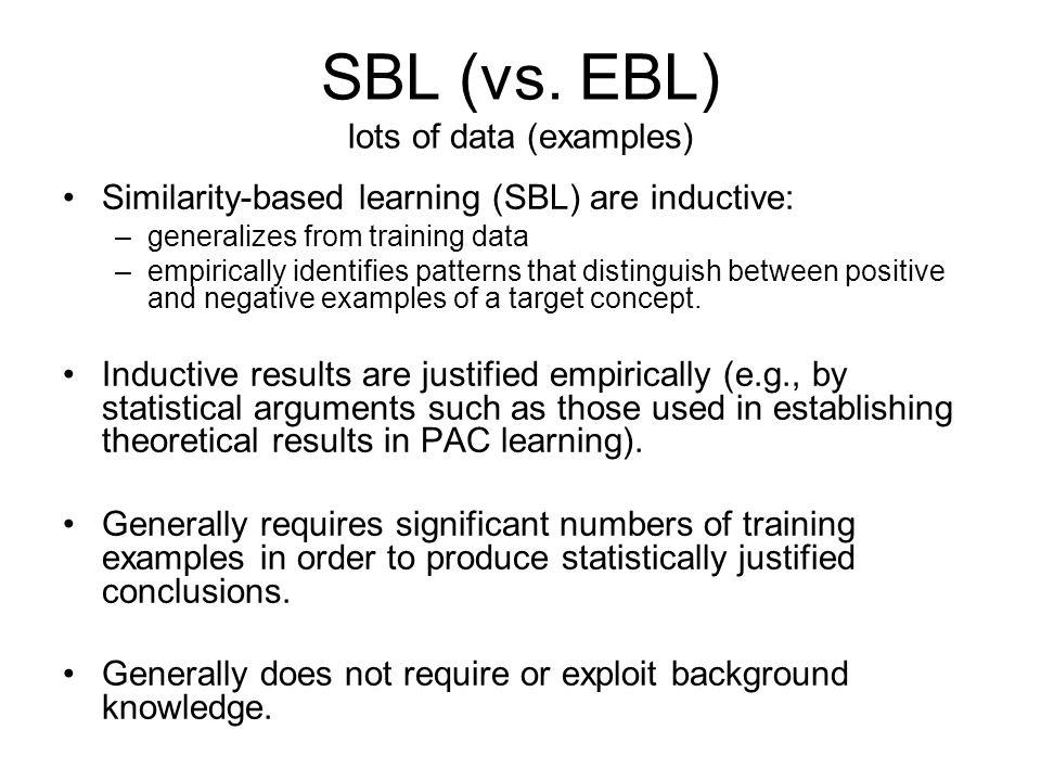 SBL (vs.
