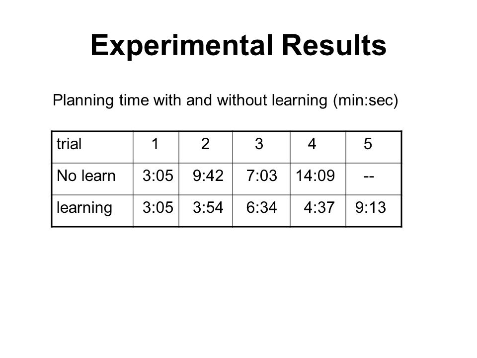 Experimental Results Planning time with and without learning (min:sec) trial 1 2 3 4 5 No learn 3:05 9:42 7:0314:09 -- learning 3:05 3:54 6:34 4:37 9:13