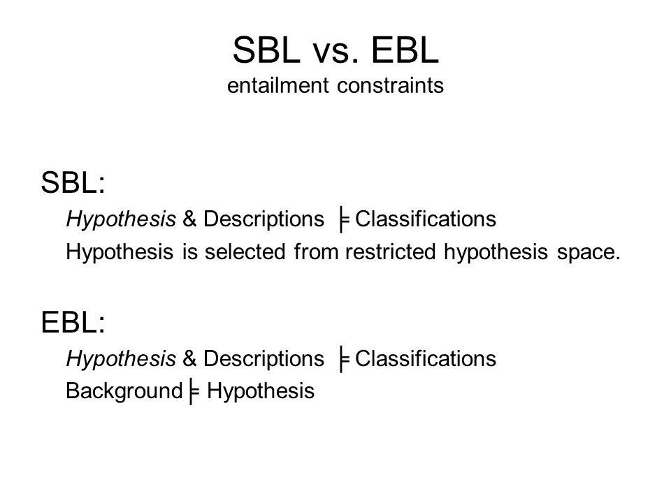 SBL vs.