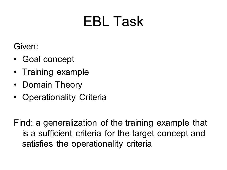 EBL Example Goal concept: SafeToStack(x,y) Training Examples: One example SafeToStack (Obj1,Obj2) On(Obj1,Obj2) Owner(Obj1,Molly) Type(Obj1,Box) Owner(Obj2, Muffet) Type(Obj2,Endtable) Fragile(Obj2) Color(Obj1,Red) Material(Obj1,Cardboard) Color(Obj2,Blue) Material(Obj2,Wood) Volume(Obj1, 0.1) Density(Obj1,0.1)