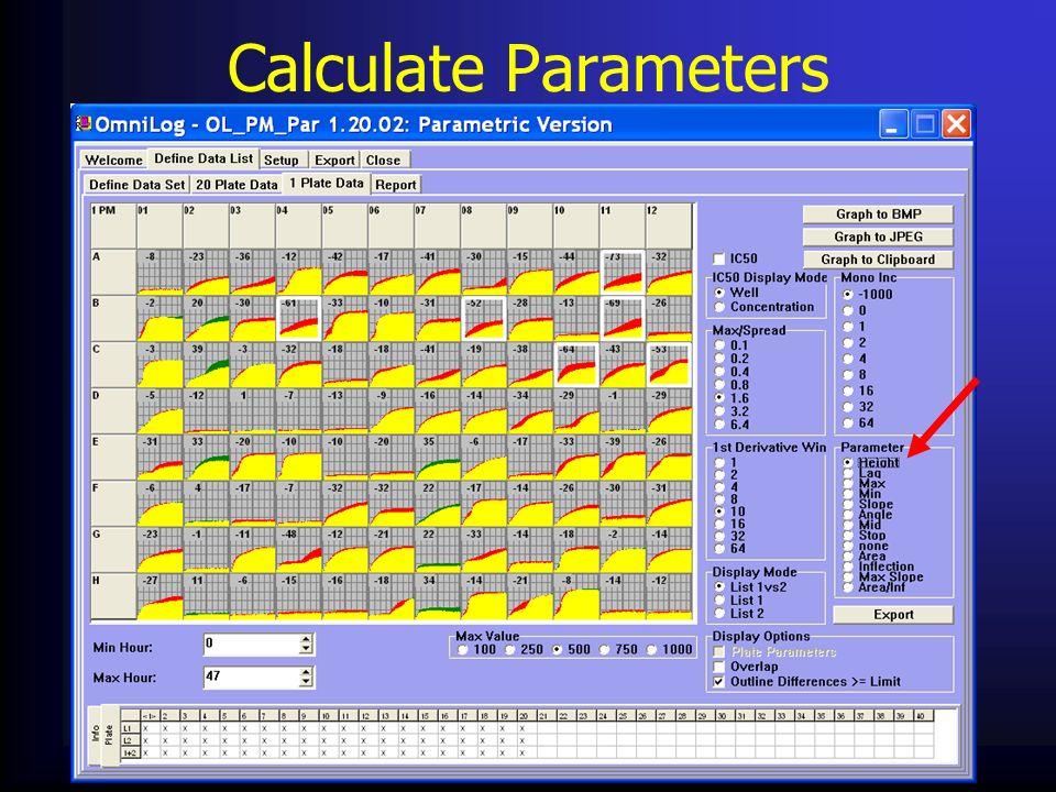 Calculate Parameters