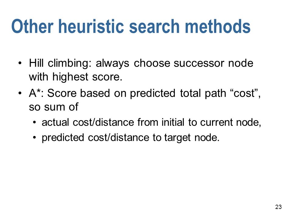23 Other heuristic search methods Hill climbing: always choose successor node with highest score. A*: Score based on predicted total path cost, so sum