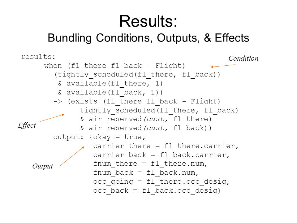 Results: Bundling Conditions, Outputs, & Effects results: when (fl_there fl_back - Flight) (tightly_scheduled(fl_there, fl_back)) & available(fl_there, 1) & available(fl_back, 1)) -> (exists (fl_there fl_back - Flight) tightly_scheduled(fl_there, fl_back) & air_reserved(cust, fl_there) & air_reserved(cust, fl_back)) output: {okay = true, carrier_there = fl_there.carrier, carrier_back = fl_back.carrier, fnum_there = fl_there.num, fnum_back = fl_back.num, occ_going = fl_there.occ_desig, occ_back = fl_back.occ_desig} Condition Effect Output