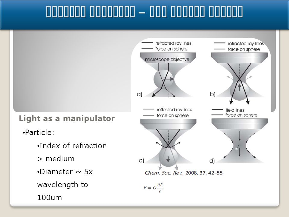 Optical Tweezers – Ray optics regime Light as a manipulator Particle: Index of refraction > medium Diameter ~ 5x wavelength to 100um