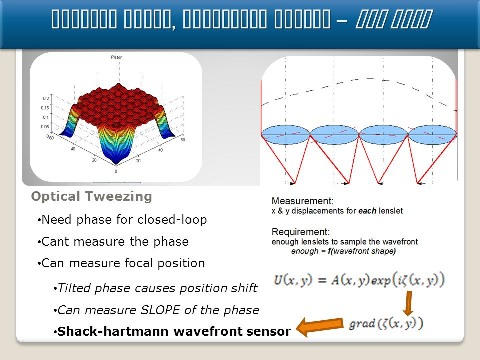 Sensing phase, wavefront sensor – the eyes Optical Tweezing Need phase for closed-loop Cant measure the phase Can measure focal position Tilted phase