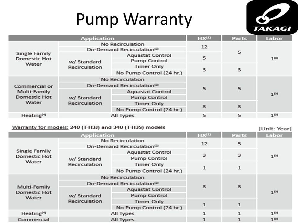 Pump Warranty