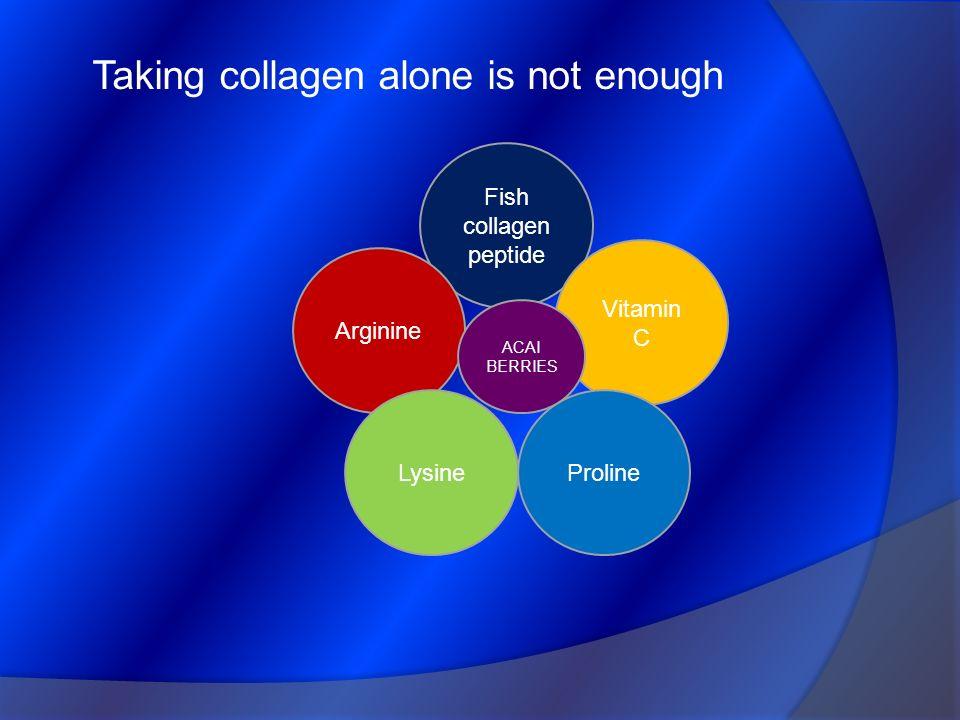 Fish collagen peptide Arginine Vitamin C LysineProline Taking collagen alone is not enough ACAI BERRIES
